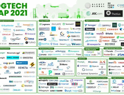 The LogTech Market Map